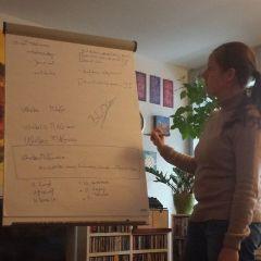 blogplanung